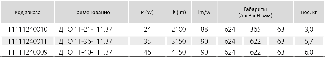 ДПО 11 «STIL» KR призматический рассеиватель