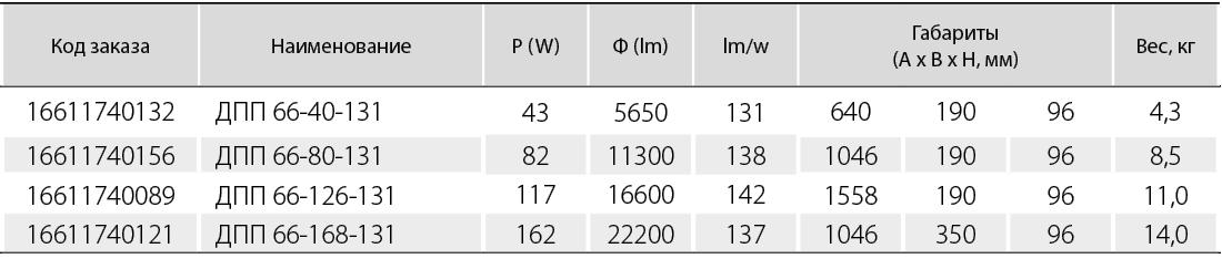 Высота подвеса  6 - 20 метров