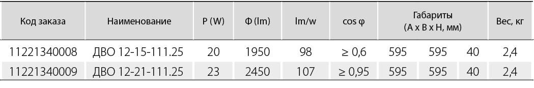 ДВО 12 «ECON» KR 03 призматический матовый рассеиватель