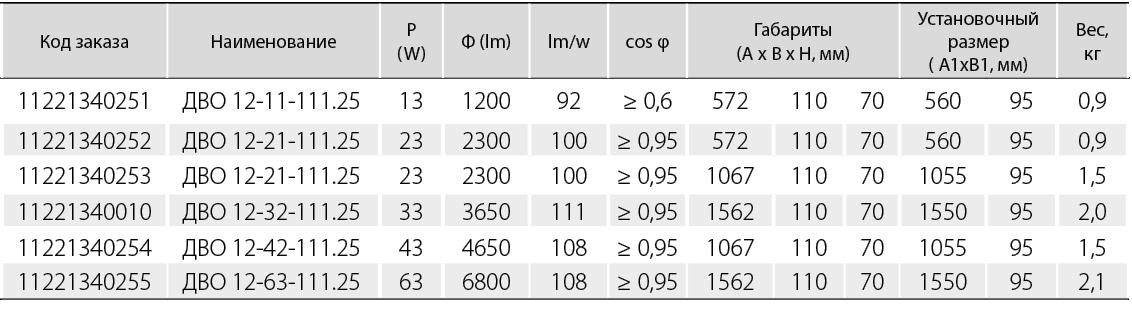 ДВО 12 «ECON WG» KR 03 призматический матовый рассеиватель