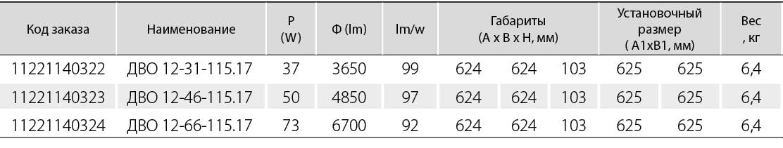 ДВО 12 «CASSETE 625х625»  для кассетных потолков с размером ячейки 625х625 мм