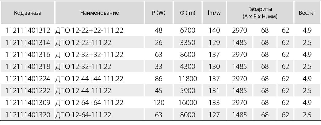 ДПО 12 «KORONA SLIM» OP опаловый рассеиватель