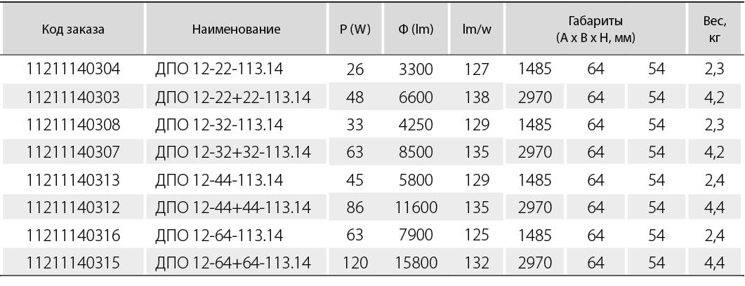 ДПО 12 «SLIM RETAIL» OP опаловый рассеиватель