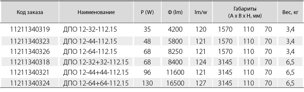 ДПО 12 «SM MODUL» KR 03 призматический матовый рассеиватель