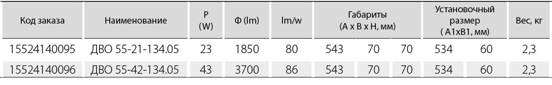 05 - гладкий опаловый рассеиватель из поликарбоната.